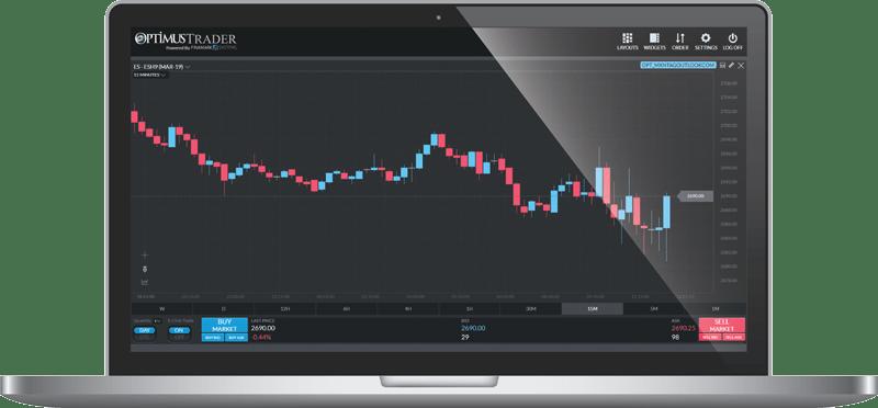 Optimus Trader | Web-Based Futures Trading Platform by