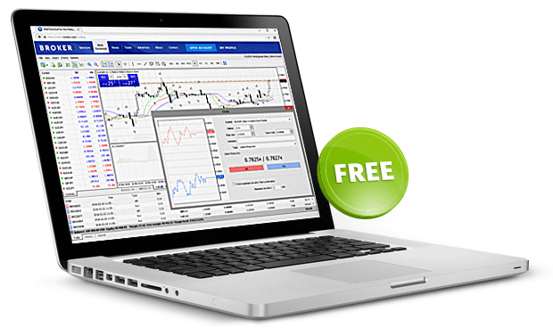Download MetaTrader 5 | Free Futures Trading Demo | Optimus