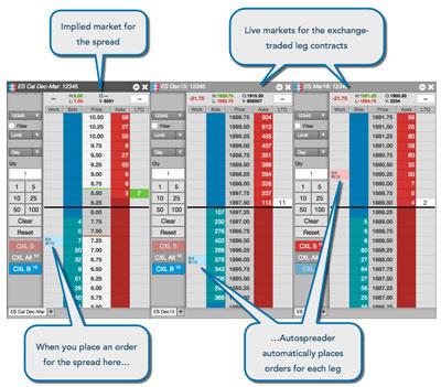 How to enter spread trade into computer platform