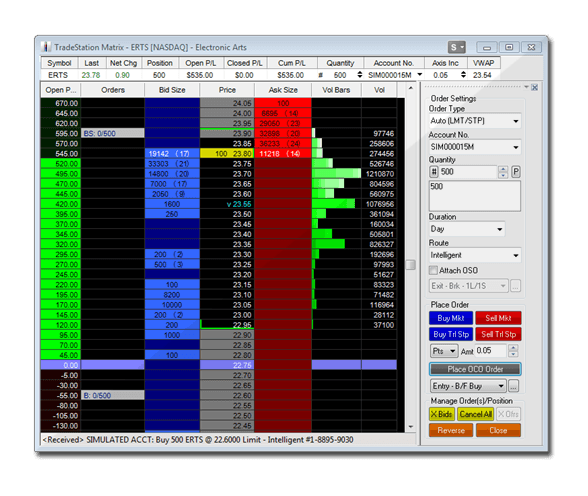 TradeStation Help. Using Chart Trading. TradeStation Chart Trading is an application that docks to your chart windows and allows you to quickly and easily place trades, manage positions, and manage orders from a chart. It integrates click-and-drag order placement functionality and ease-of-use to a Chart Analysis window that is similar to that found in the Matrix.