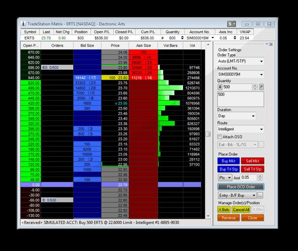 Binary options tradestation